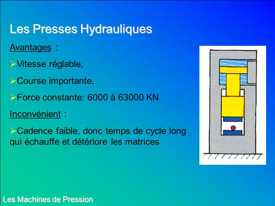 Les Presses Hydrauliques Avantages : Vitesse réglable, Course importante, Force constante: 6000 à 63000 KN Inconvénient : Cadence faible, donc temps d