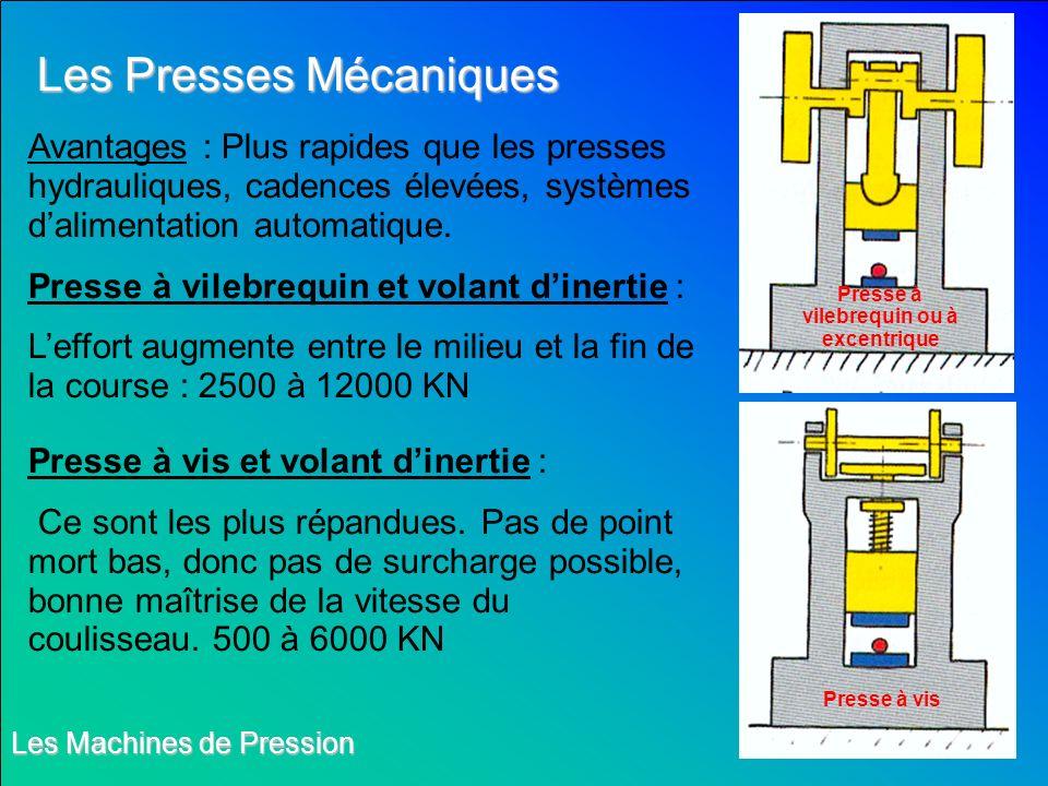 Les Presses Mécaniques Avantages : Plus rapides que les presses hydrauliques, cadences élevées, systèmes dalimentation automatique. Presse à vilebrequ