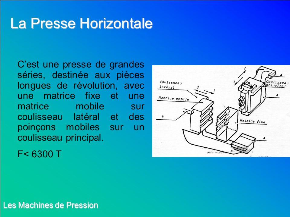 Cest une presse de grandes séries, destinée aux pièces longues de révolution, avec une matrice fixe et une matrice mobile sur coulisseau latéral et de