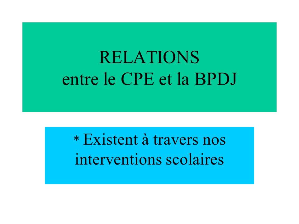 RELATIONS entre le CPE et la BPDJ * Existent à travers nos interventions scolaires