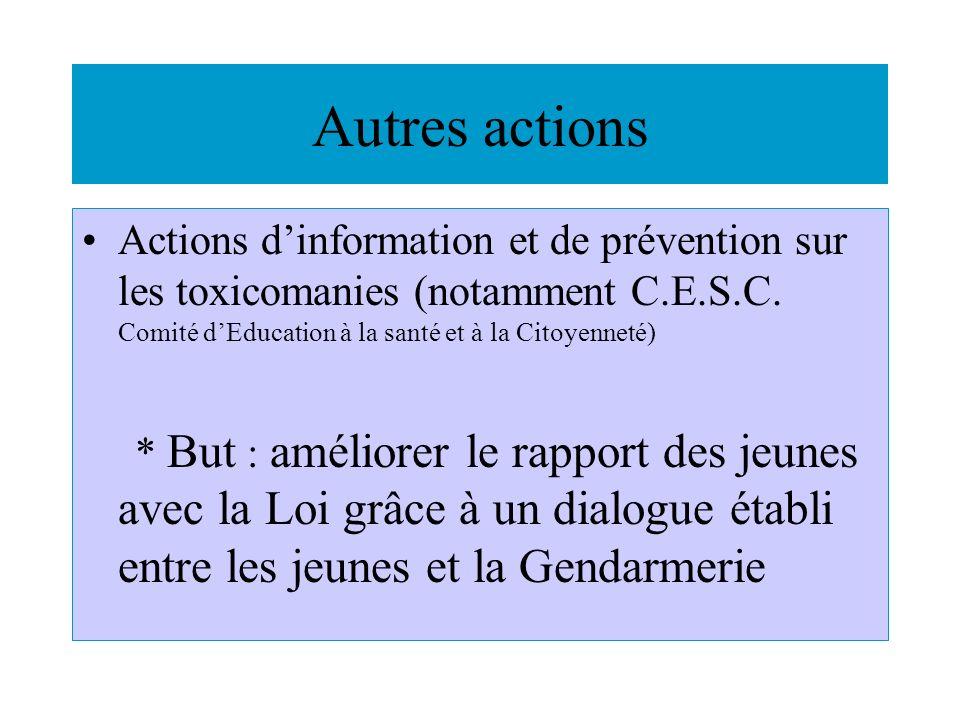 Autres actions Actions dinformation et de prévention sur les toxicomanies (notamment C.E.S.C.