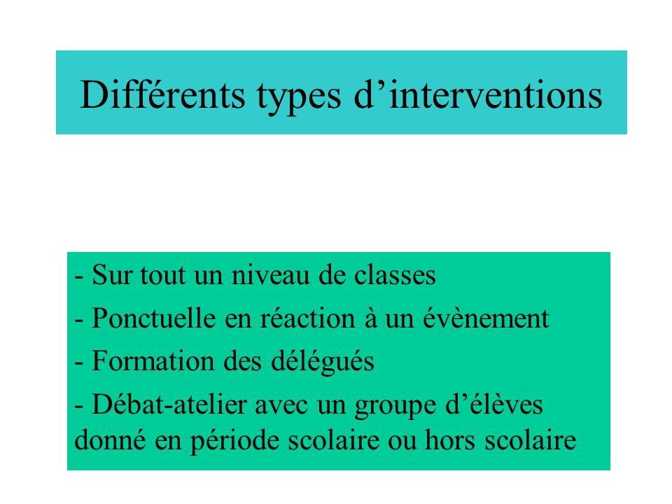 Différents types dinterventions - Sur tout un niveau de classes - Ponctuelle en réaction à un évènement - Formation des délégués - Débat-atelier avec un groupe délèves donné en période scolaire ou hors scolaire