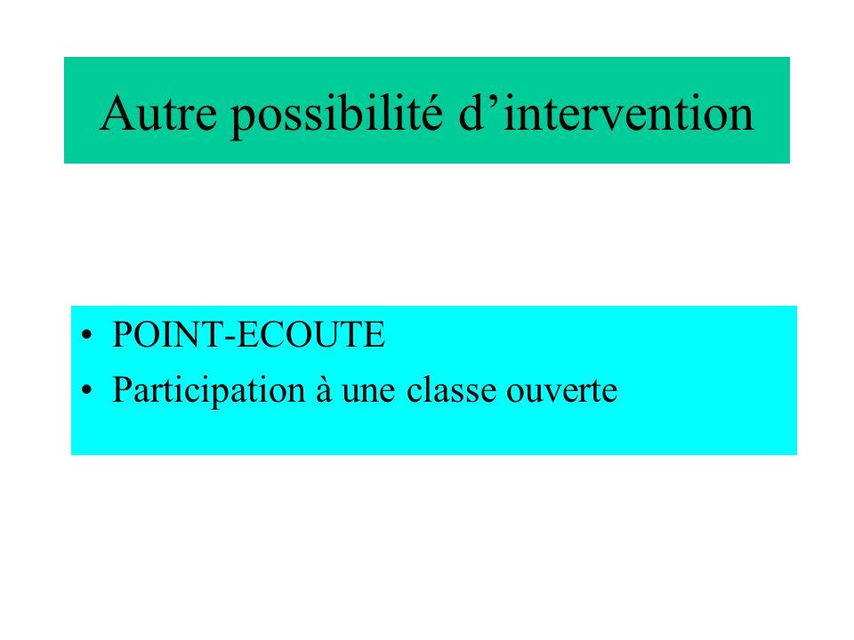 Autre possibilité dintervention POINT-ECOUTE Participation à une classe ouverte