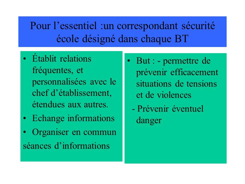 Pour lessentiel :un correspondant sécurité école désigné dans chaque BT Établit relations fréquentes, et personnalisées avec le chef détablissement, étendues aux autres.