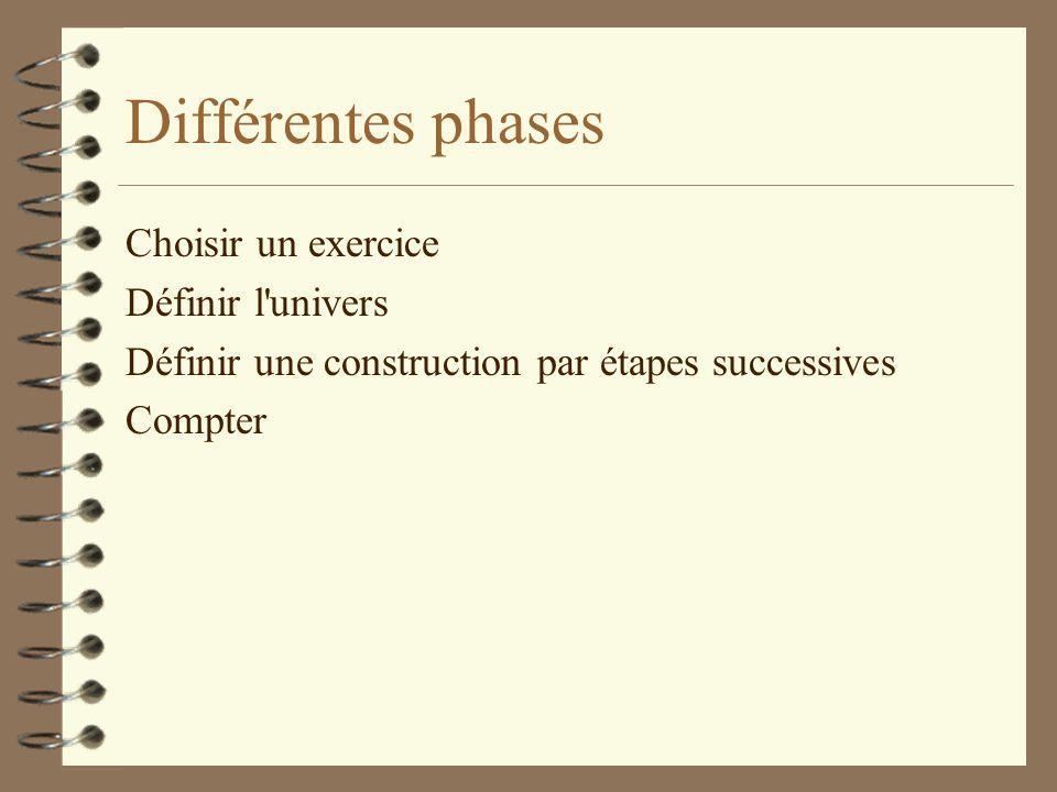 Différentes phases Choisir un exercice Définir l univers Définir une construction par étapes successives Compter