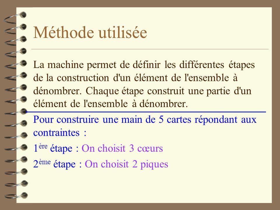 Méthode utilisée La machine permet de définir les différentes étapes de la construction d un élément de l ensemble à dénombrer.