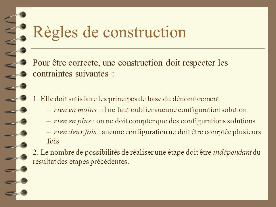 Règles de construction Pour être correcte, une construction doit respecter les contraintes suivantes : 1.