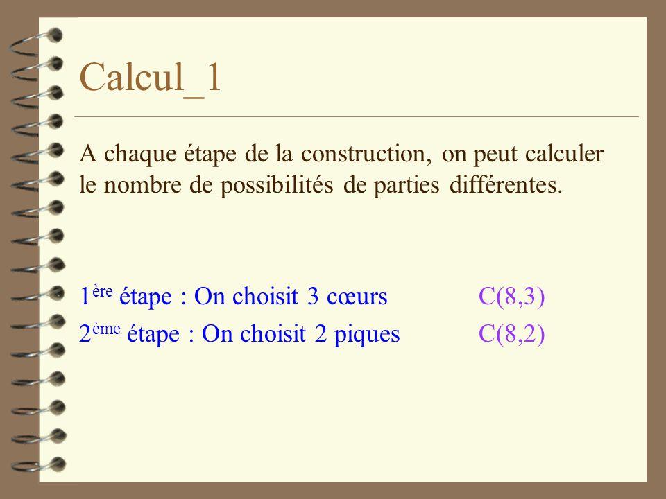 Calcul_1 A chaque étape de la construction, on peut calculer le nombre de possibilités de parties différentes.