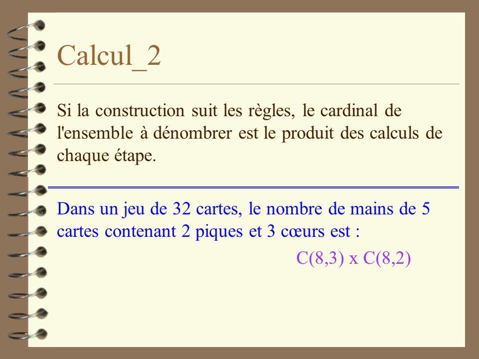 Calcul_2 Si la construction suit les règles, le cardinal de l ensemble à dénombrer est le produit des calculs de chaque étape.