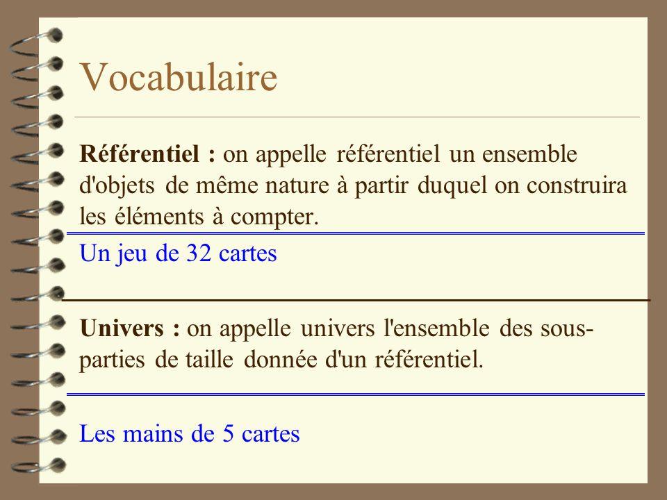 Vocabulaire Référentiel : on appelle référentiel un ensemble d objets de même nature à partir duquel on construira les éléments à compter.