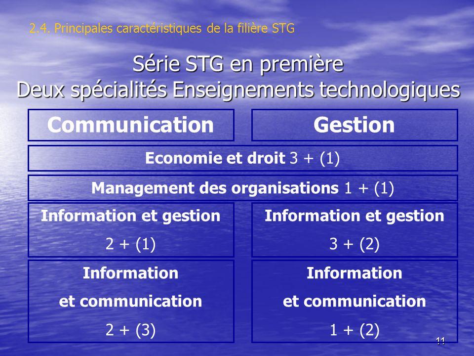 11 2.4. Principales caractéristiques de la filière STG CommunicationGestion Economie et droit 3 + (1) Management des organisations 1 + (1) Information