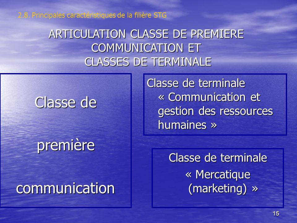 15 2.8. Principales caractéristiques de la filière STG Classe de premièrecommunication Classe de terminale « Communication et gestion des ressources h