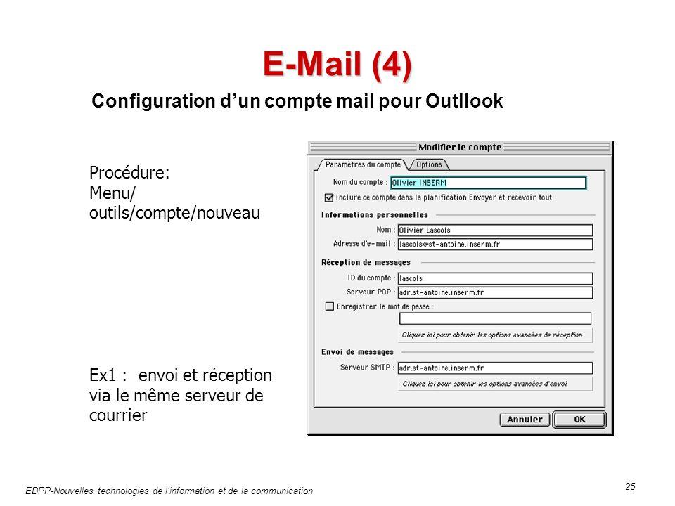 EDPP-Nouvelles technologies de l information et de la communication 25 E-Mail (4) Configuration dun compte mail pour Outllook Procédure: Menu/ outils/compte/nouveau Ex1 : envoi et réception via le même serveur de courrier