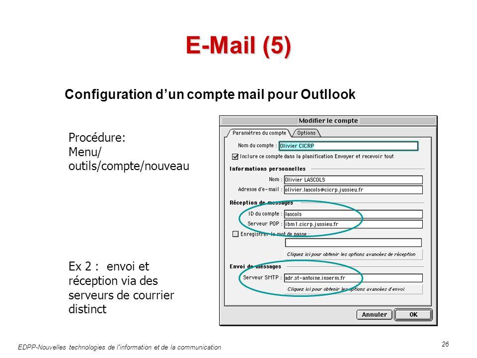 EDPP-Nouvelles technologies de l information et de la communication 26 E-Mail (5) Configuration dun compte mail pour Outllook Procédure: Menu/ outils/compte/nouveau Ex 2 : envoi et réception via des serveurs de courrier distinct