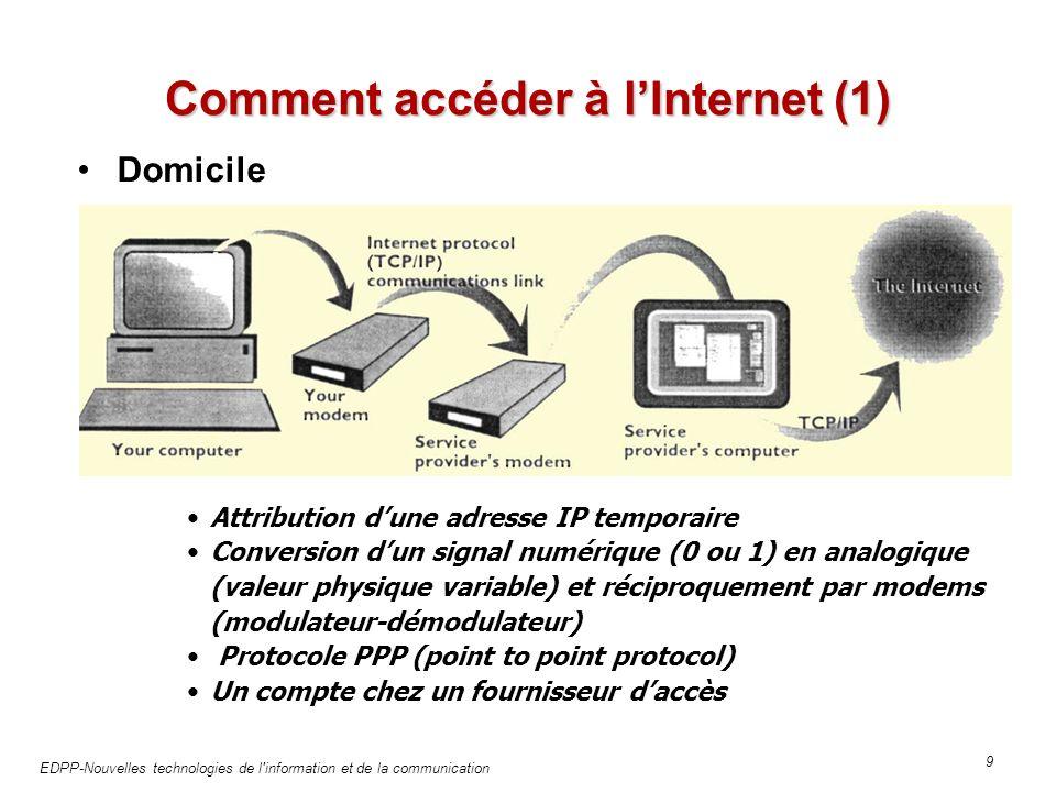 EDPP-Nouvelles technologies de l information et de la communication 9 Comment accéder à lInternet (1) Domicile Attribution dune adresse IP temporaire Conversion dun signal numérique (0 ou 1) en analogique (valeur physique variable) et réciproquement par modems (modulateur-démodulateur) Protocole PPP (point to point protocol) Un compte chez un fournisseur daccès
