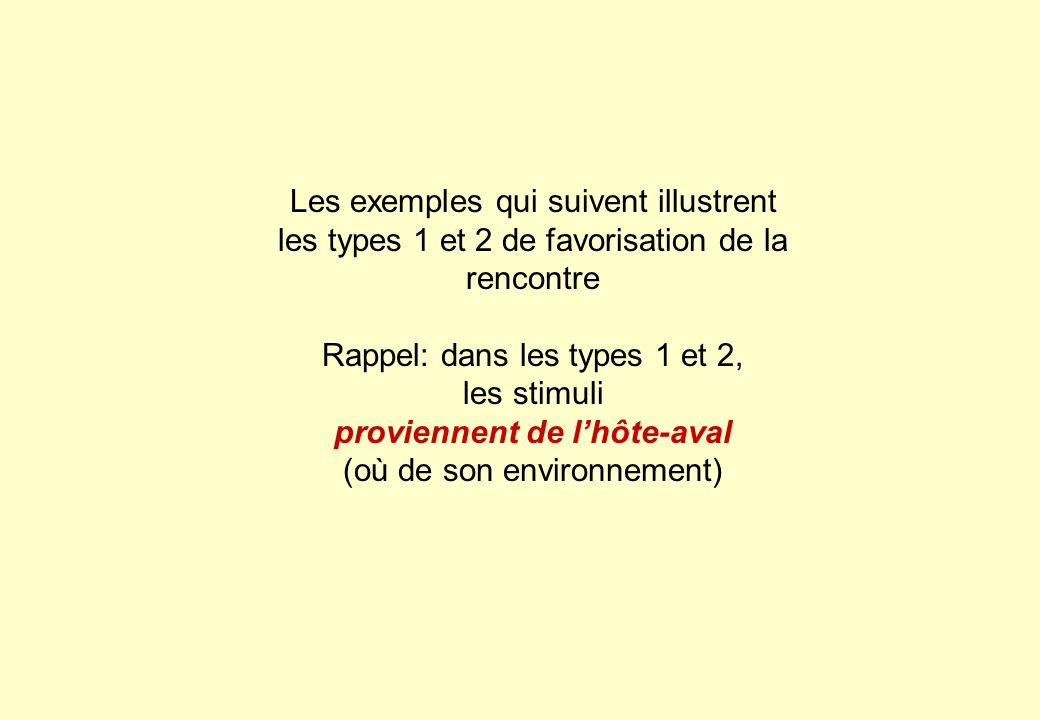 Les exemples qui suivent illustrent les types 1 et 2 de favorisation de la rencontre Rappel: dans les types 1 et 2, les stimuli proviennent de lhôte-a