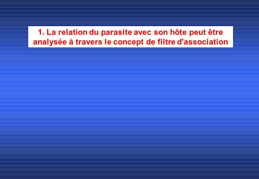 1. La relation du parasite avec son hôte peut être analysée à travers le concept de filtre d'association