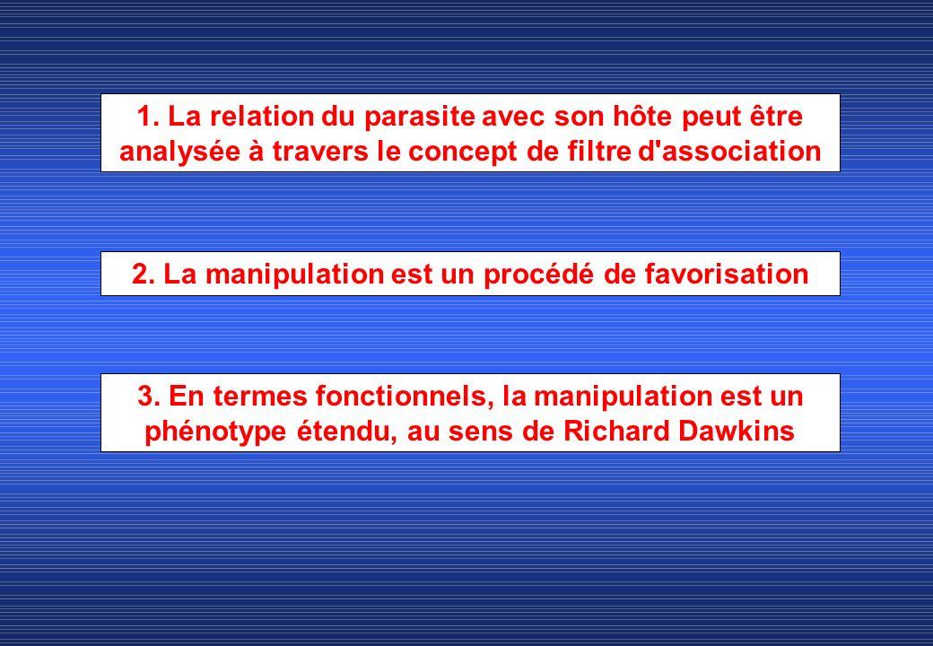 2. La manipulation est un procédé de favorisation 1. La relation du parasite avec son hôte peut être analysée à travers le concept de filtre d'associa
