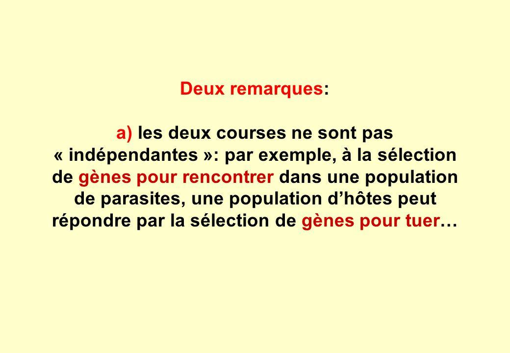Stimulus Réponse USH + PAR.