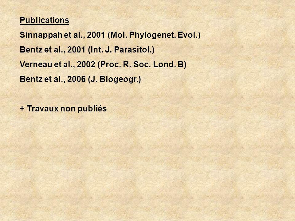 Publications Sinnappah et al., 2001 (Mol. Phylogenet. Evol.) Bentz et al., 2001 (Int. J. Parasitol.) Verneau et al., 2002 (Proc. R. Soc. Lond. B) Bent