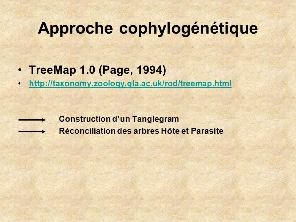 Approche cophylogénétique TreeMap 1.0 (Page, 1994) http://taxonomy.zoology.gla.ac.uk/rod/treemap.html Construction dun Tanglegram Réconciliation des a