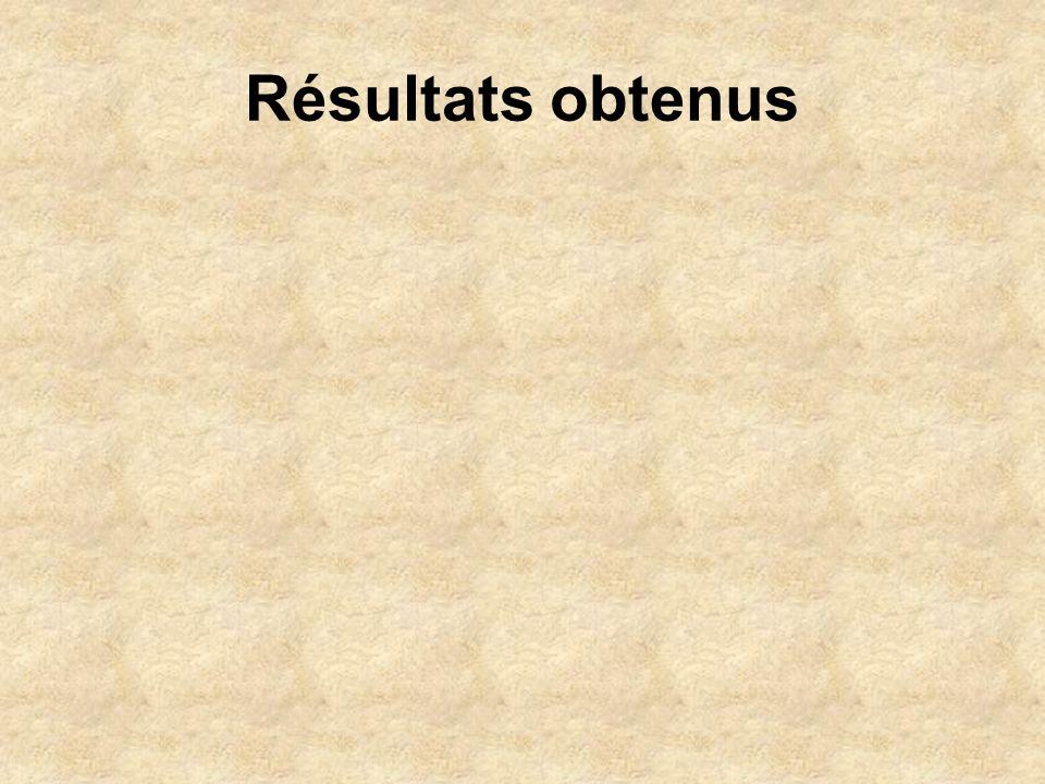 Résultats obtenus