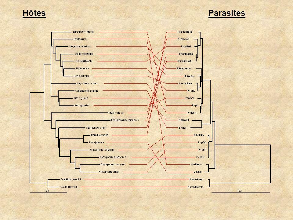 Hôtes Parasites