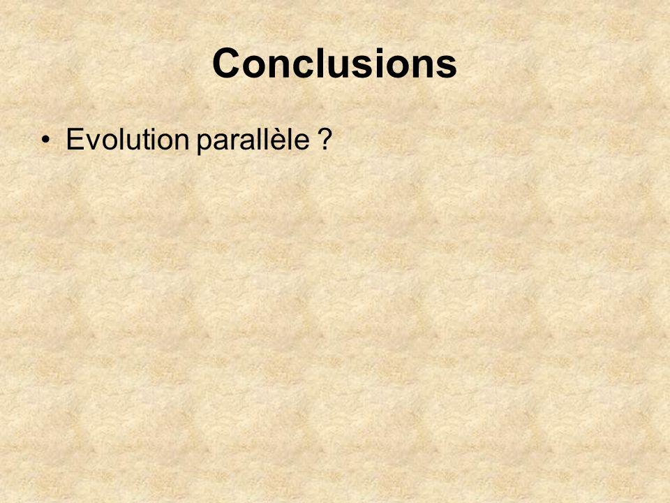 Conclusions Evolution parallèle ?