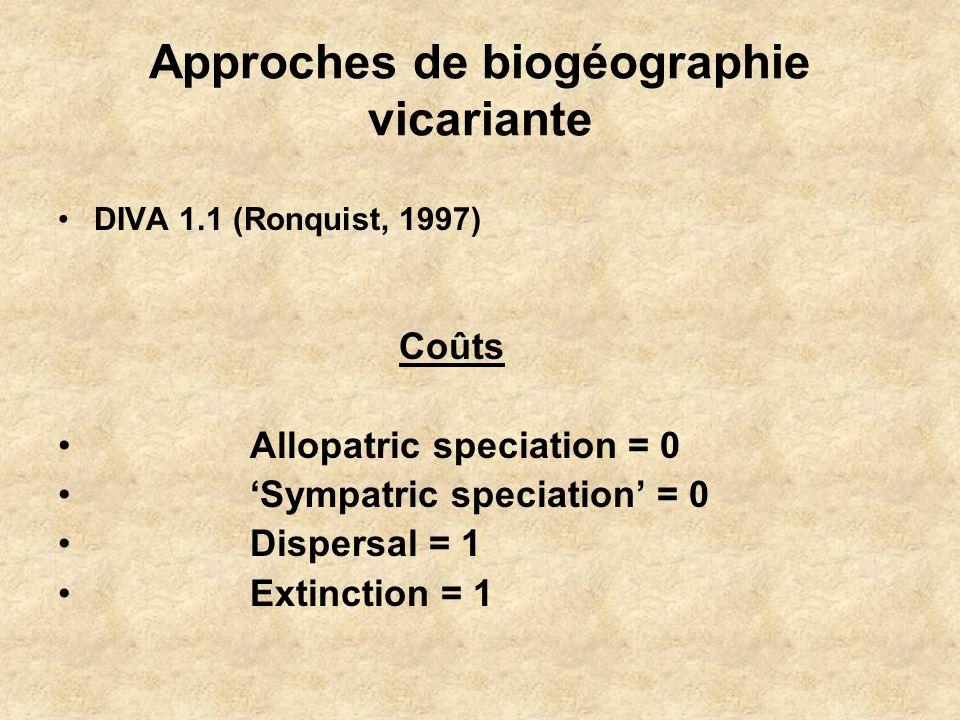 Approches de biogéographie vicariante DIVA 1.1 (Ronquist, 1997) Coûts Allopatric speciation = 0 Sympatric speciation = 0 Dispersal = 1 Extinction = 1