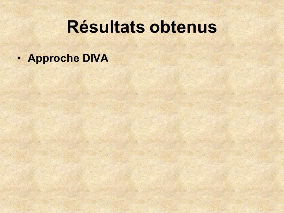 Résultats obtenus Approche DIVA