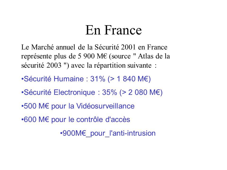 En France Le Marché annuel de la Sécurité 2001 en France représente plus de 5 900 M (source Atlas de la sécurité 2003 ) avec la répartition suivante : Sécurité Humaine : 31% (> 1 840 M) Sécurité Electronique : 35% (> 2 080 M) 500 M pour la Vidéosurveillance 600 M pour le contrôle d accès 900M_pour_l anti-intrusion