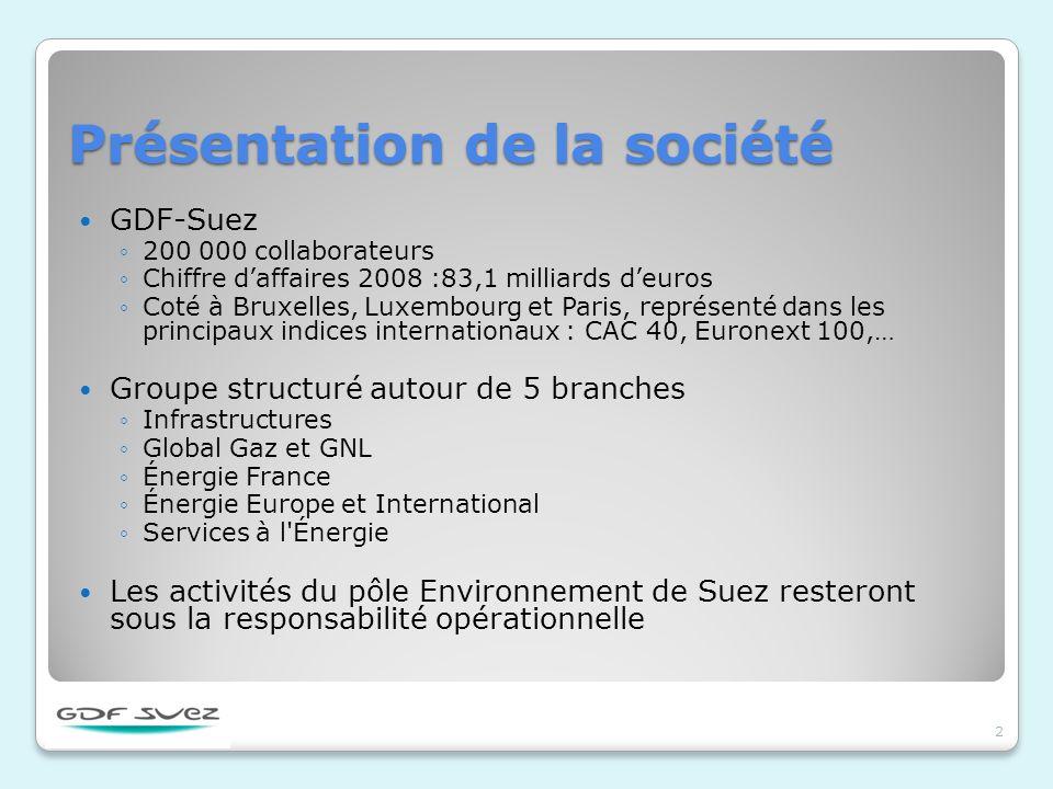 Présentation de la société GDF-Suez 200 000 collaborateurs Chiffre daffaires 2008 :83,1 milliards deuros Coté à Bruxelles, Luxembourg et Paris, représenté dans les principaux indices internationaux : CAC 40, Euronext 100,… Groupe structuré autour de 5 branches Infrastructures Global Gaz et GNL Énergie France Énergie Europe et International Services à l Énergie Les activités du pôle Environnement de Suez resteront sous la responsabilité opérationnelle 2