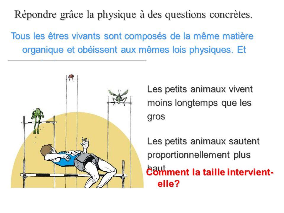 Répondre grâce la physique à des questions concrètes. Tous les êtres vivants sont composés de la même matière organique et obéissent aux mêmes lois ph