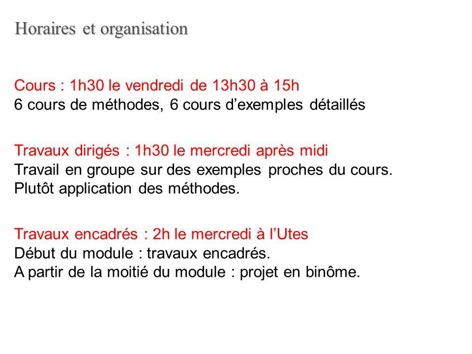 Horaires et organisation Travaux encadrés : 2h le mercredi à lUtes Début du module : travaux encadrés. A partir de la moitié du module : projet en bin