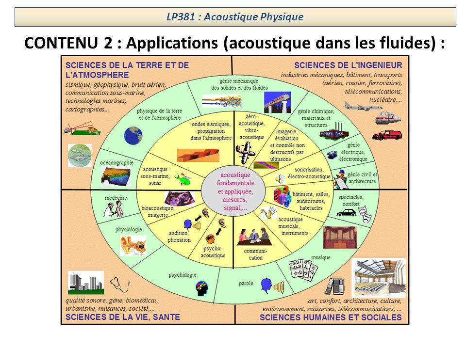 LP381 : Acoustique Physique CONTENU 2 : Applications (acoustique dans les fluides) :