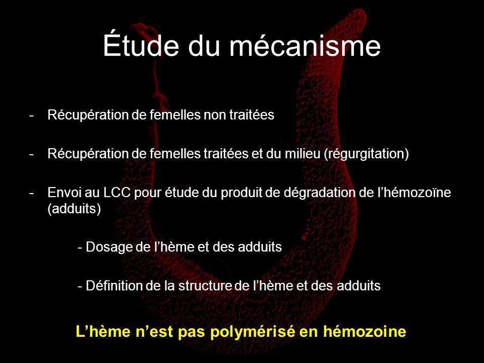 Étude du mécanisme -Récupération de femelles non traitées -Récupération de femelles traitées et du milieu (régurgitation) -Envoi au LCC pour étude du