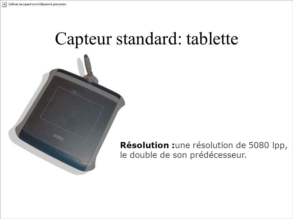 Capteur standard: tablette Résolution :une résolution de 5080 lpp, le double de son prédécesseur.