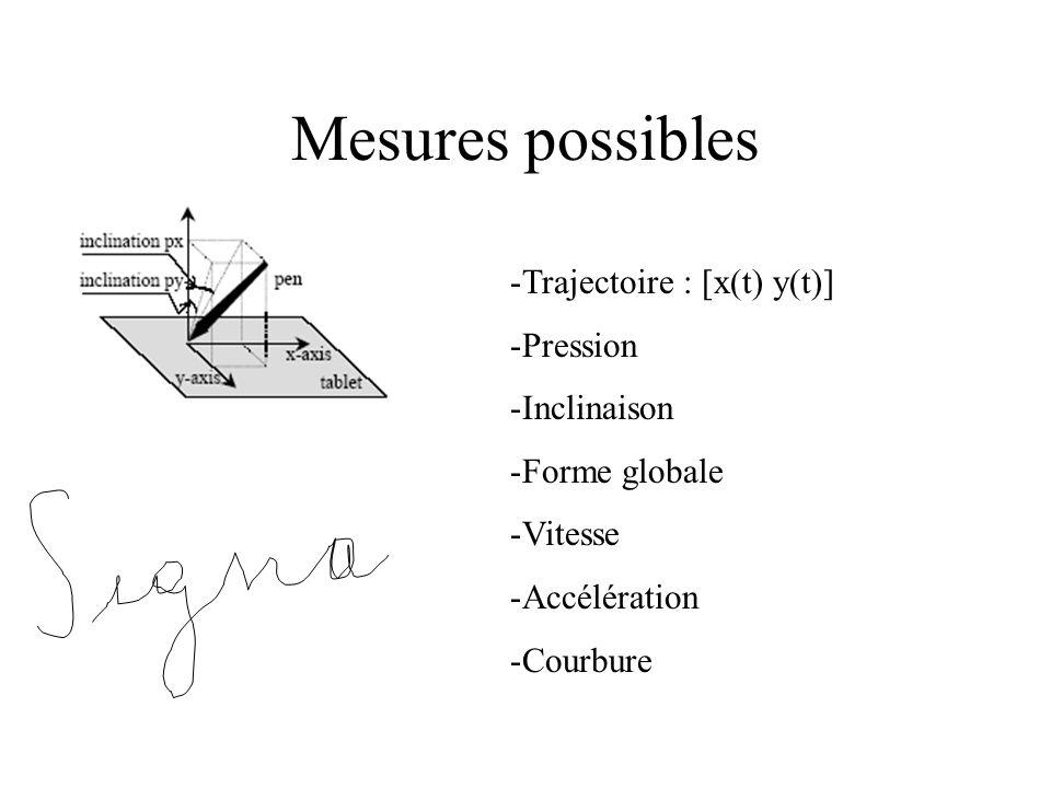 Mesures possibles -Trajectoire : [x(t) y(t)] -Pression -Inclinaison -Forme globale -Vitesse -Accélération -Courbure