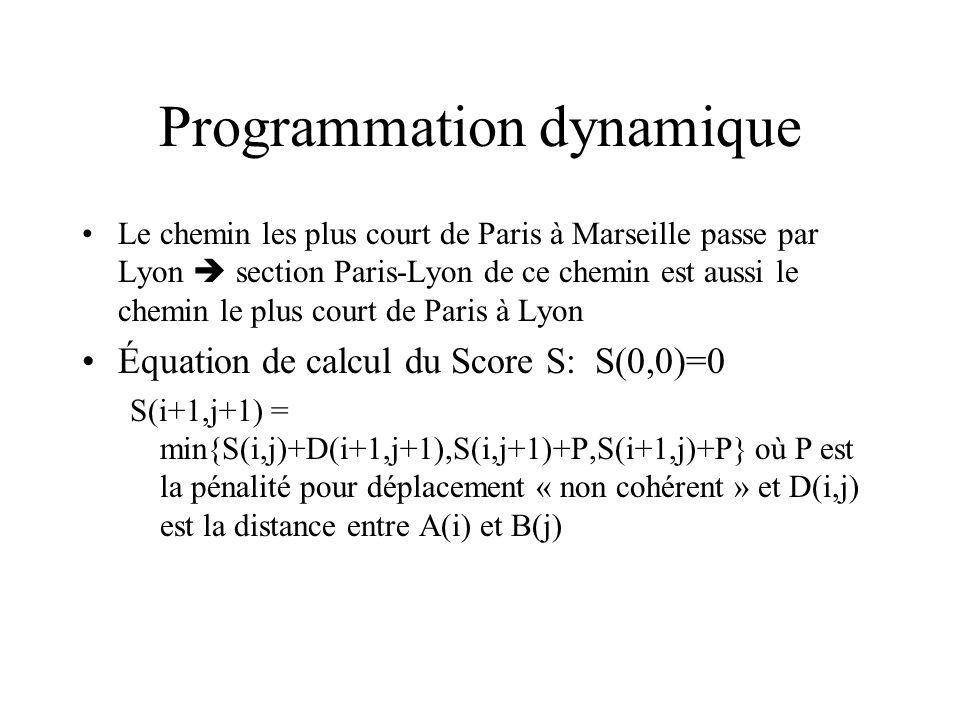 Programmation dynamique abacccab 0510 a05 b05 c525 c25 a47 a69 bXY89 ZW Pénalité=5 D(x,x)=0 D(x,y)=2 On choisit Le score le plus petit Pour chaque Case parmi Les 3