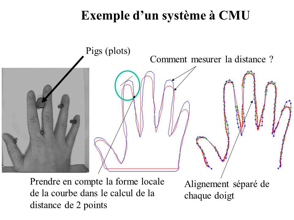 Exemple dun système à CMU Pigs (plots) Comment mesurer la distance .