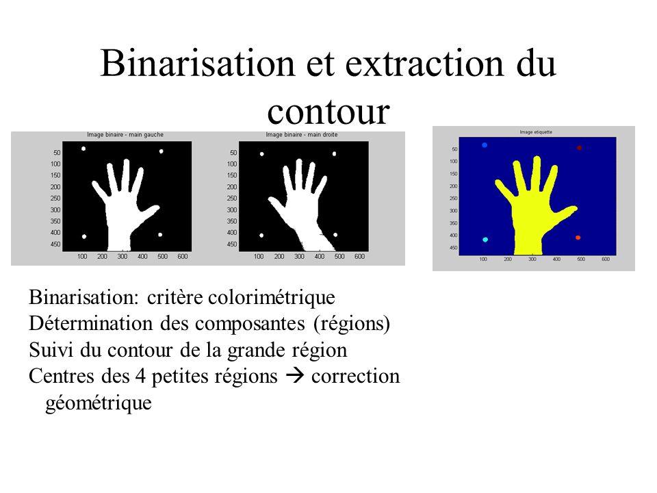 Binarisation et extraction du contour Binarisation: critère colorimétrique Détermination des composantes (régions) Suivi du contour de la grande région Centres des 4 petites régions correction géométrique