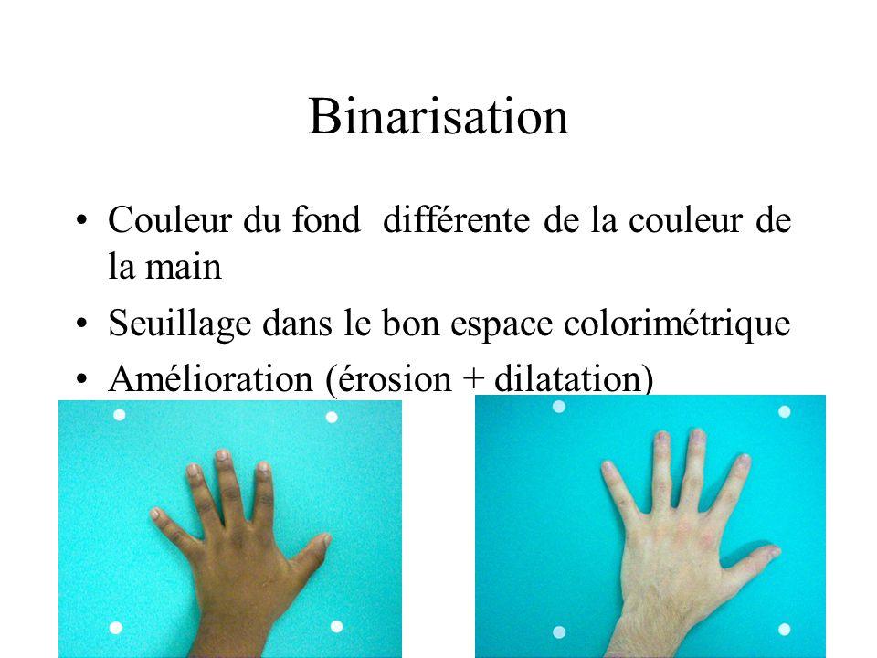 Binarisation Couleur du fond différente de la couleur de la main Seuillage dans le bon espace colorimétrique Amélioration (érosion + dilatation)