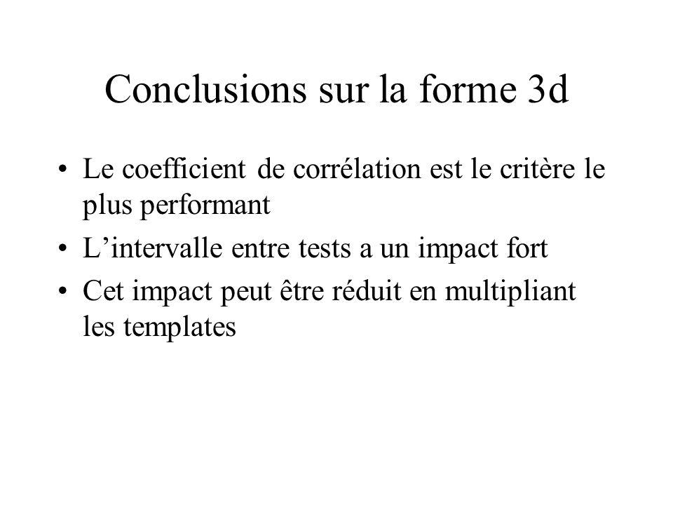 Conclusions sur la forme 3d Le coefficient de corrélation est le critère le plus performant Lintervalle entre tests a un impact fort Cet impact peut être réduit en multipliant les templates