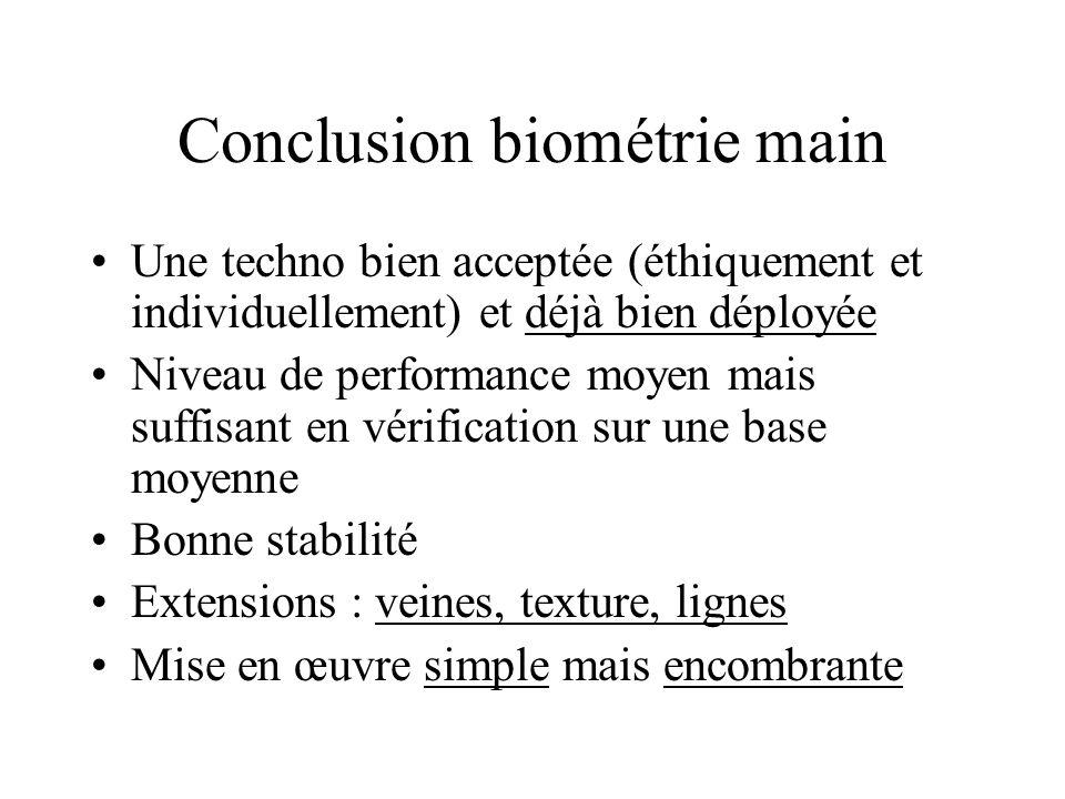 Conclusion biométrie main Une techno bien acceptée (éthiquement et individuellement) et déjà bien déployée Niveau de performance moyen mais suffisant en vérification sur une base moyenne Bonne stabilité Extensions : veines, texture, lignes Mise en œuvre simple mais encombrante