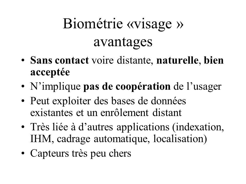 Biométrie «visage » avantages Sans contact voire distante, naturelle, bien acceptée Nimplique pas de coopération de lusager Peut exploiter des bases d