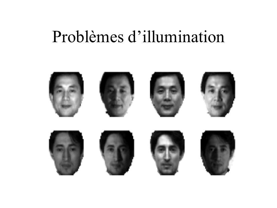 Problèmes dillumination