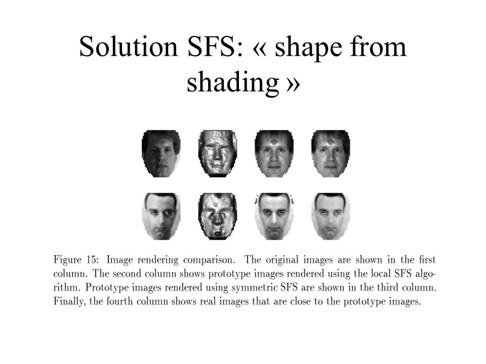 Solution SFS: « shape from shading »