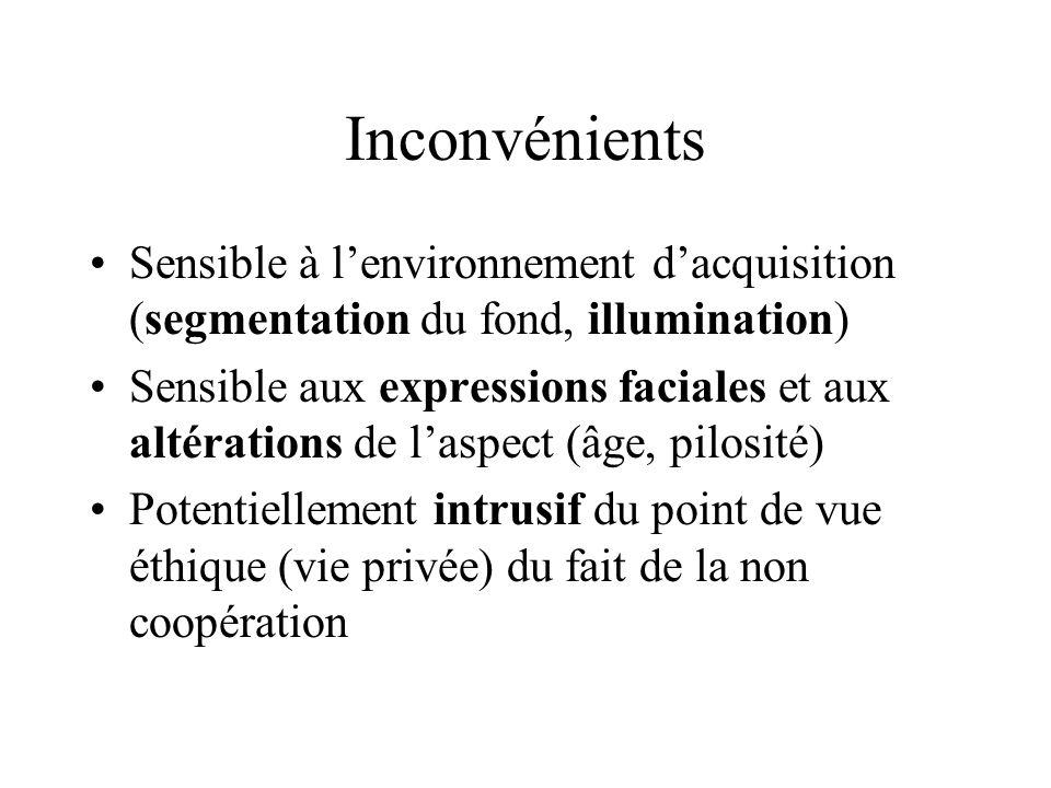 Inconvénients Sensible à lenvironnement dacquisition (segmentation du fond, illumination) Sensible aux expressions faciales et aux altérations de lasp
