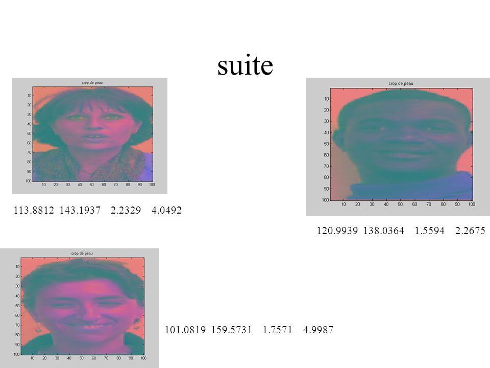 suite 113.8812 143.1937 2.2329 4.0492 120.9939 138.0364 1.5594 2.2675 101.0819 159.5731 1.7571 4.9987