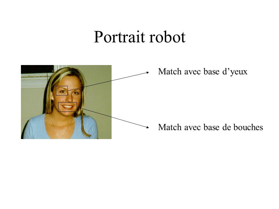 Portrait robot Match avec base dyeux Match avec base de bouches